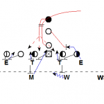 Aggressive Linebacker Play for Stopping the Inside Zone in the 4-2-5 Defense