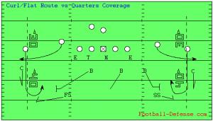 curlflat_vs_quarters