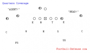 Quarters Coverage Alignment
