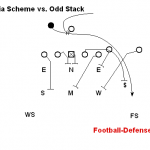 Defending the Georgia Scheme with the Odd Stack