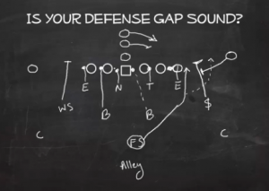 Gap Sound Defense