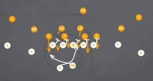 4-2-5 vs Zone Read