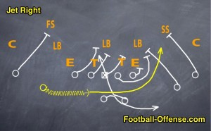 Spread Offense Jet Sweep Diagram