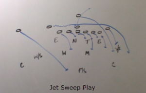 FBCP Episode 86 – 3 Plays you Can Base an Offense Around