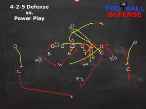 Power vs 4-2-5 Defense