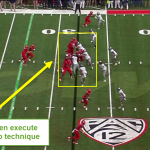 How to Stop Arizona's Zone Read with the Oregon 3-4 Defense