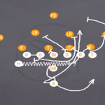 How To Protect Your Best Offensive Play