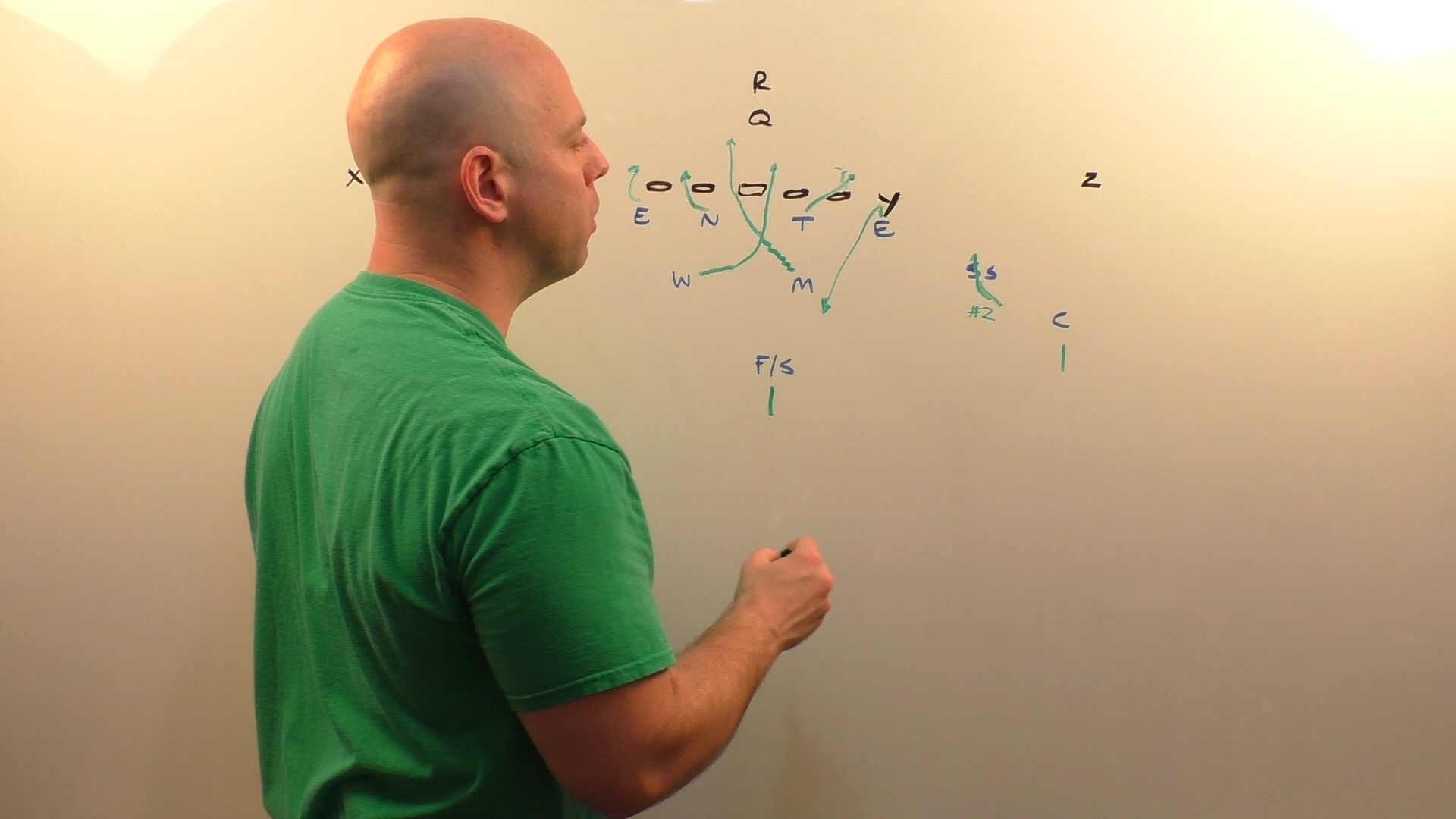 Coaching a Double A-Gap Blitz in The 4-2-5 Defense