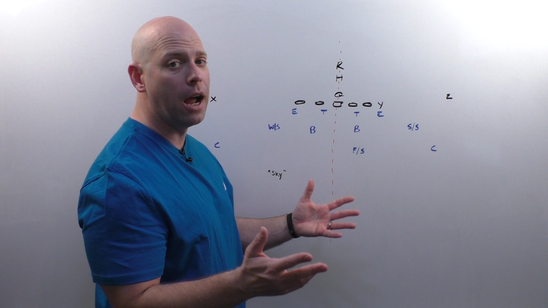 Coaching Split Field Coverage in the 4-2-5 Defense – Cover 2