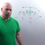 How to Defend Triple Option with The 4-2-5 Defense