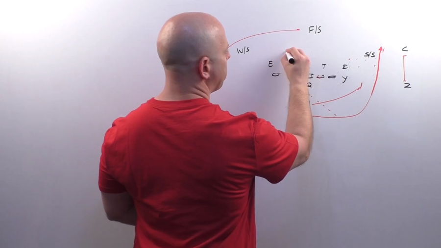 "Coaching the Toss Sweep Play from The ""I"" Formation"