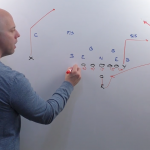 Coaching the Post Passing Concept in The One Back Offense