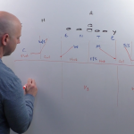 Coaching Cover 3 Coverage in the 4-2-5 Defense
