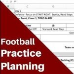 How to Create Practice Plans for Installing Your Playbook