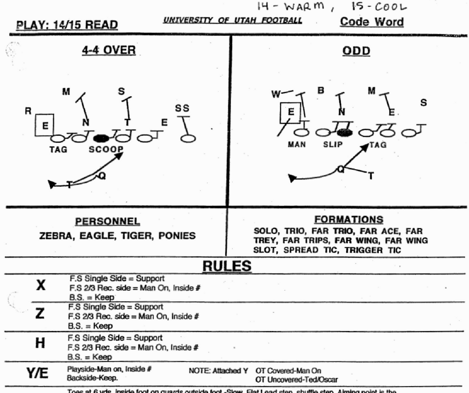 FBCP Episode 219 – 2004 Utah Offensive Playbook