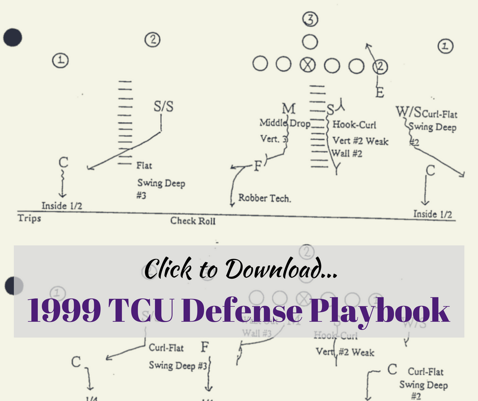 Fbcp Episode 223 Tcu S 4 2 5 Defense Playbook