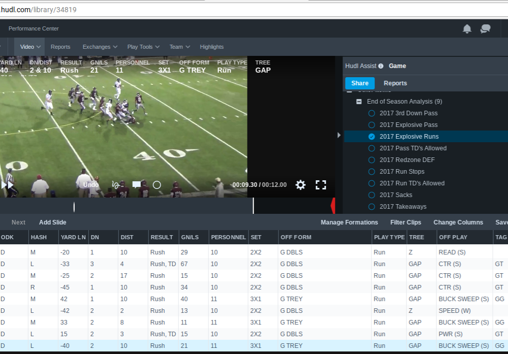 How To Get Critical Football Game Film Analysis For Your Defense