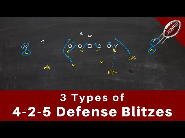 3 Types of 4-2-5 Defense Blitzes