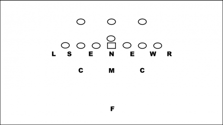 46 Defense Alignment vs T-Formation