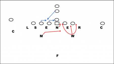 Defending G-T Counter in the 46 Defense