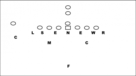 "46 Defense defending 2 TE, ""I"" Formation"