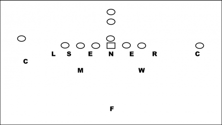 46 Defense Alignment to Pro I Formation