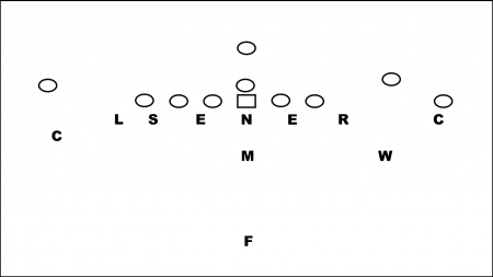 Defending Pro Twins Formation with 46 Defense