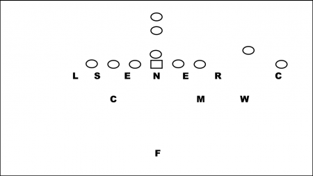 Defending I-Twins Formation with 46 Defense