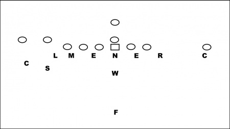 46 Defense Alignment to Trey Formation