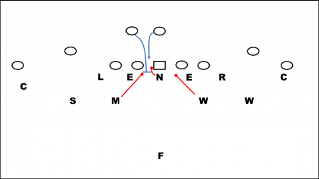 46 defense run fits for qb lead play