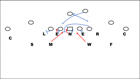 2 linebacker fits against the dart play