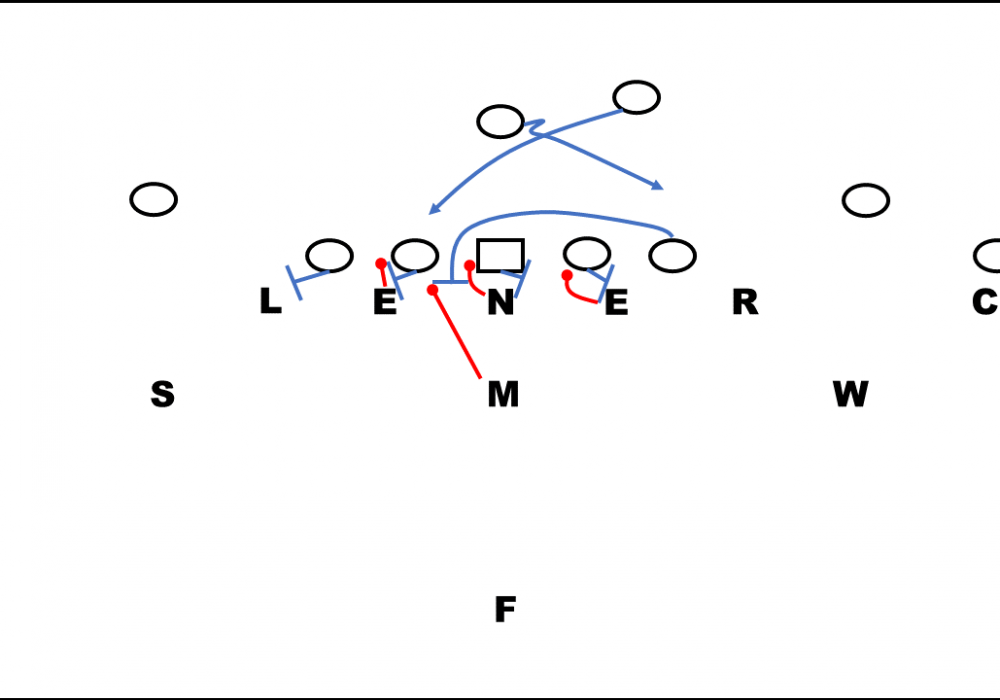 How to Coach 46 Defense Run Fits Against 1-Back Offenses
