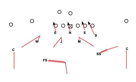 3-4 Defense Aim Smack Cover 3