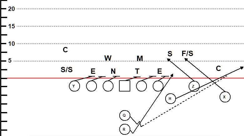 2-point conversion pass play diagram